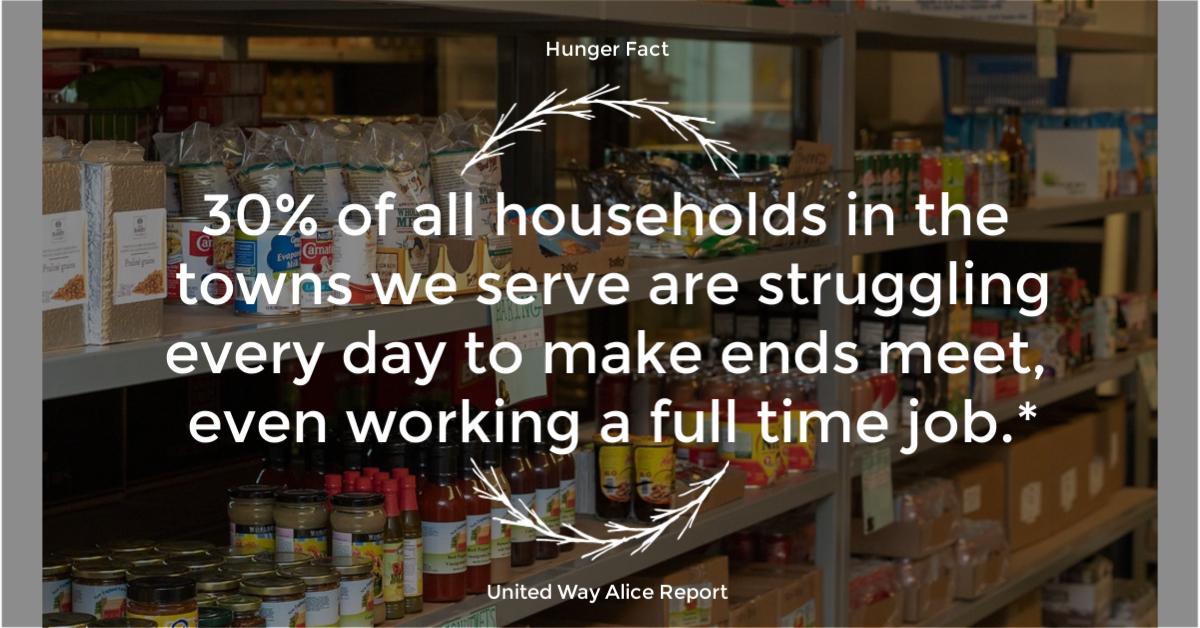 Hunger_Fact